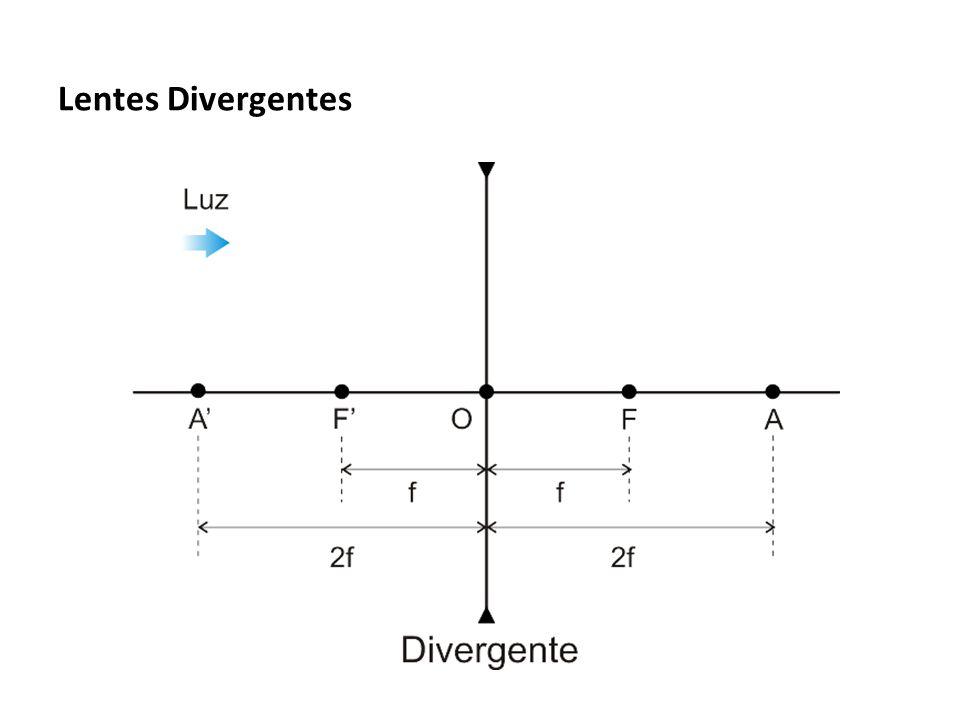 Referencial de Gauss