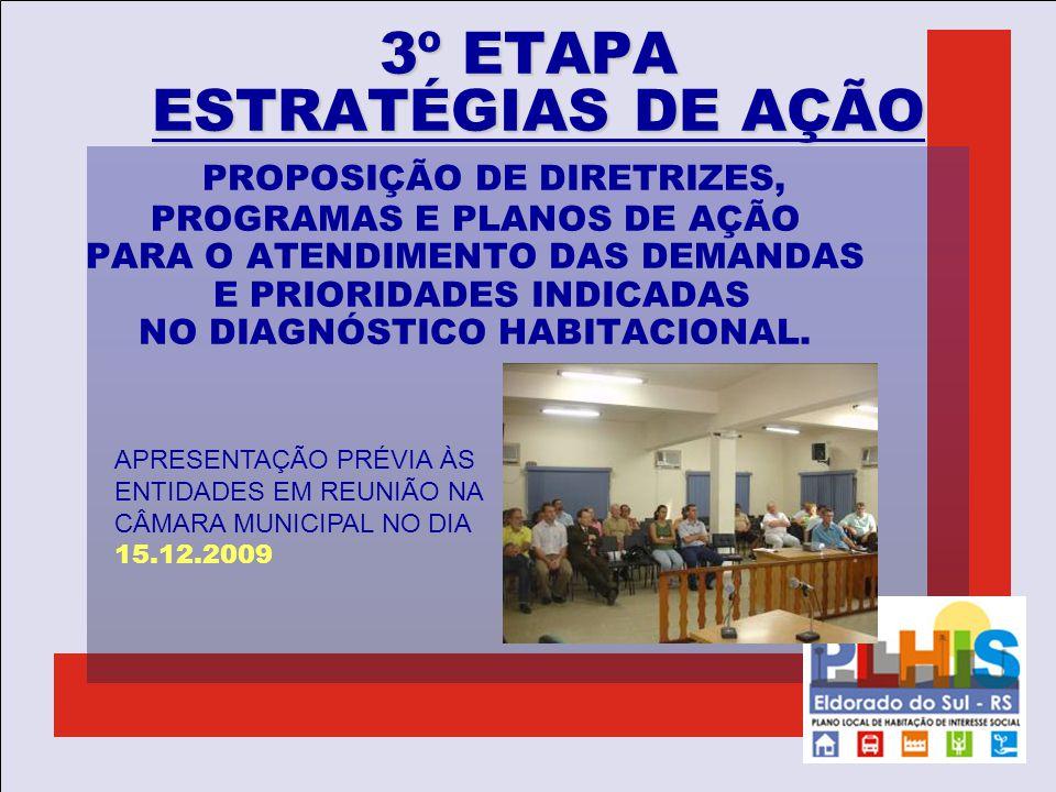3º ETAPA ESTRATÉGIAS DE AÇÃO PROPOSIÇÃO DE DIRETRIZES, PROGRAMAS E PLANOS DE AÇÃO PARA O ATENDIMENTO DAS DEMANDAS E PRIORIDADES INDICADAS NO DIAGNÓSTI