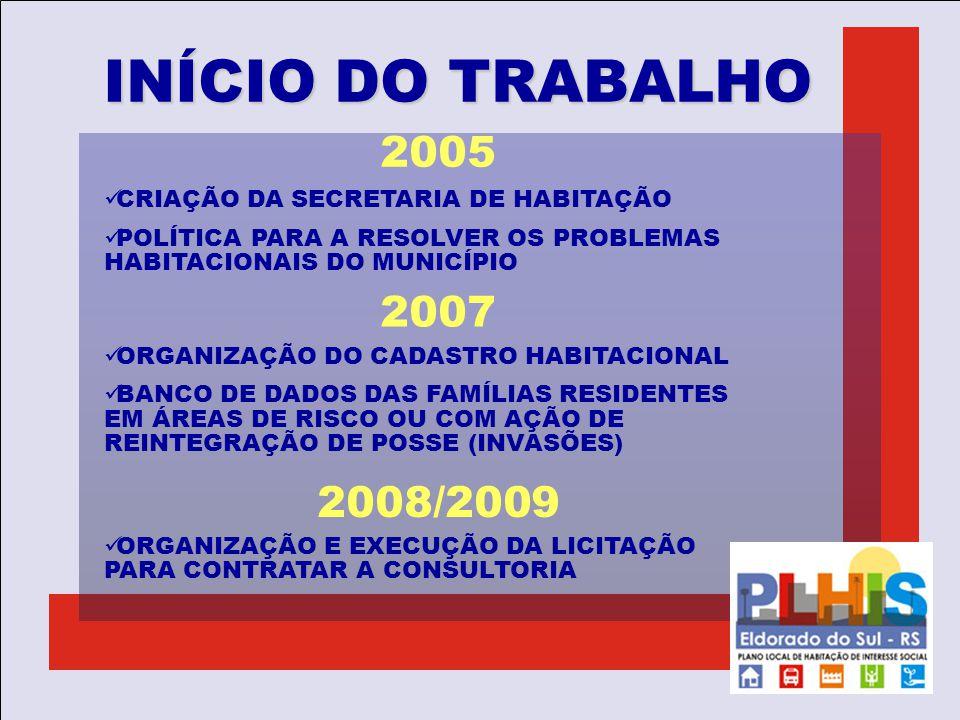 INÍCIO DO TRABALHO 2005 CRIAÇÃO DA SECRETARIA DE HABITAÇÃO POLÍTICA PARA A RESOLVER OS PROBLEMAS HABITACIONAIS DO MUNICÍPIO 2007 ORGANIZAÇÃO DO CADAST