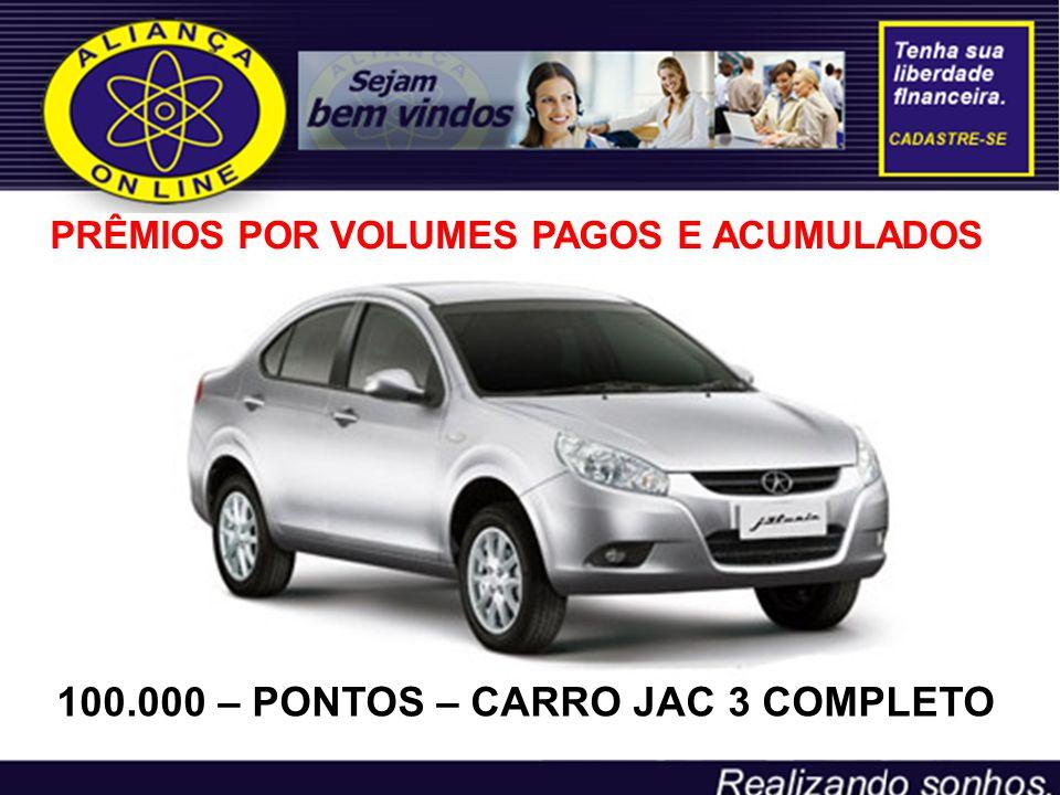 100.000 – PONTOS – CARRO JAC 3 COMPLETO PRÊMIOS POR VOLUMES PAGOS E ACUMULADOS