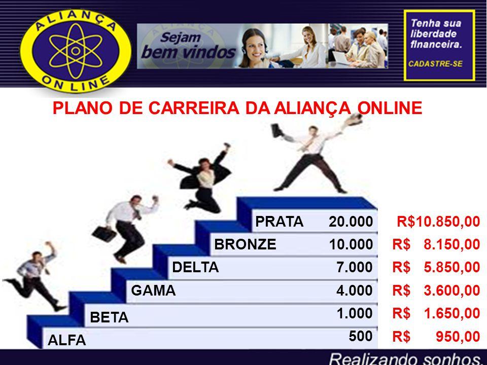 PLANO DE CARREIRA DA ALIANÇA ONLINE ALFA BETA GAMA DELTA BRONZE PRATA 500 1.000 4.000 7.000 10.000 20.000 R$ 950,00 R$ 1.650,00 R$ 3.600,00 R$ 5.850,0