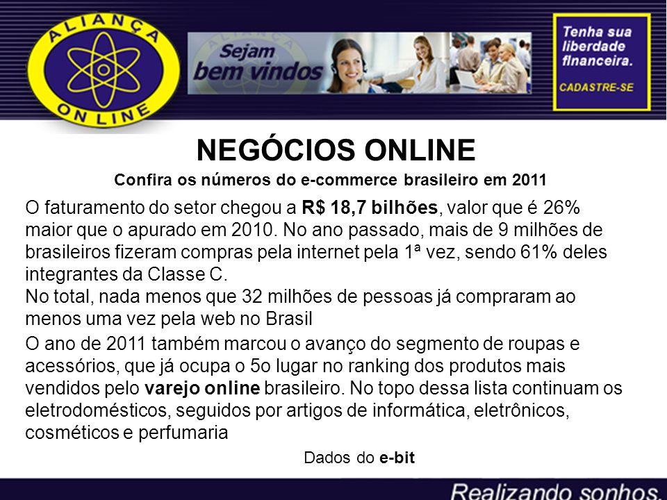 NEGÓCIOS ONLINE Confira os números do e-commerce brasileiro em 2011 O faturamento do setor chegou a R$ 18,7 bilhões, valor que é 26% maior que o apura