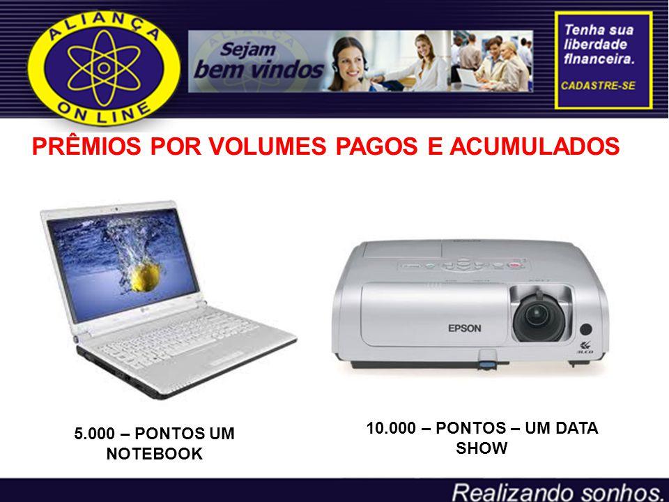 30.000 – PONTOS UMA MOTO HONDA FAN 150 PRÊMIOS POR VOLUMES PAGOS E ACUMULADOS
