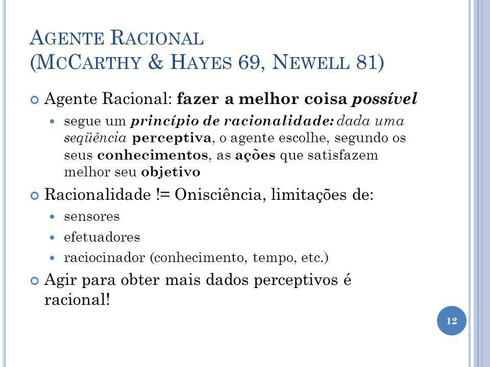 A GENTE R ACIONAL (M C C ARTHY & H AYES 69, N EWELL 81) Agente Racional: fazer a melhor coisa possível segue um princípio de racionalidade: dada uma s