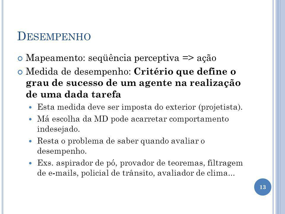 D ESEMPENHO Mapeamento: seqüência perceptiva => ação Medida de desempenho: Critério que define o grau de sucesso de um agente na realização de uma dada tarefa Esta medida deve ser imposta do exterior (projetista).