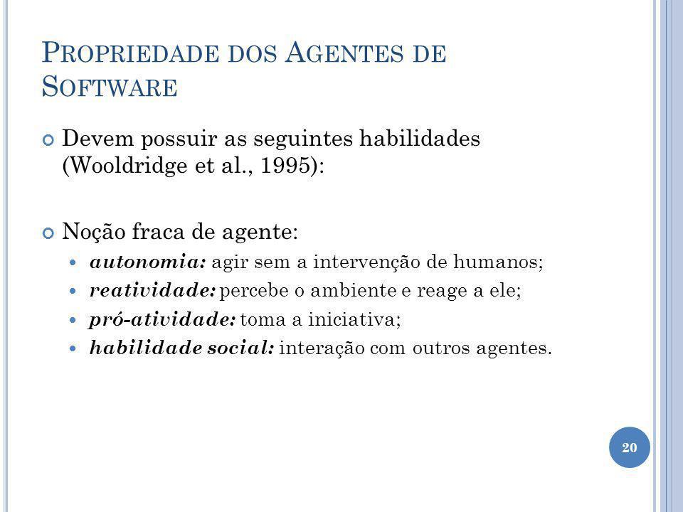 P ROPRIEDADE DOS A GENTES DE S OFTWARE Devem possuir as seguintes habilidades (Wooldridge et al., 1995): Noção fraca de agente: autonomia: agir sem a