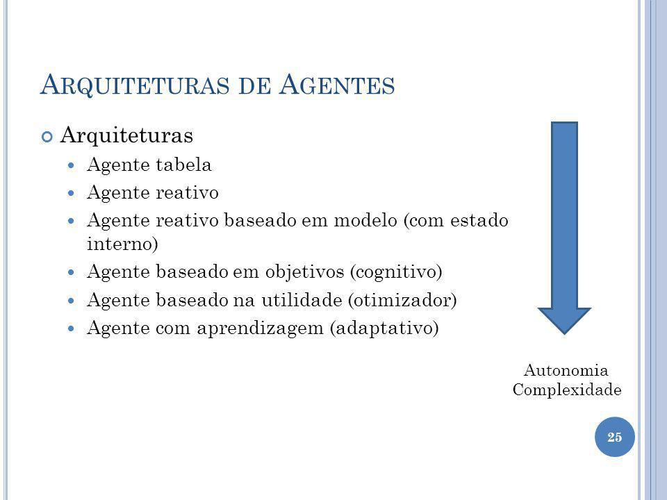 A RQUITETURAS DE A GENTES Arquiteturas Agente tabela Agente reativo Agente reativo baseado em modelo (com estado interno) Agente baseado em objetivos (cognitivo) Agente baseado na utilidade (otimizador) Agente com aprendizagem (adaptativo) Autonomia Complexidade 25