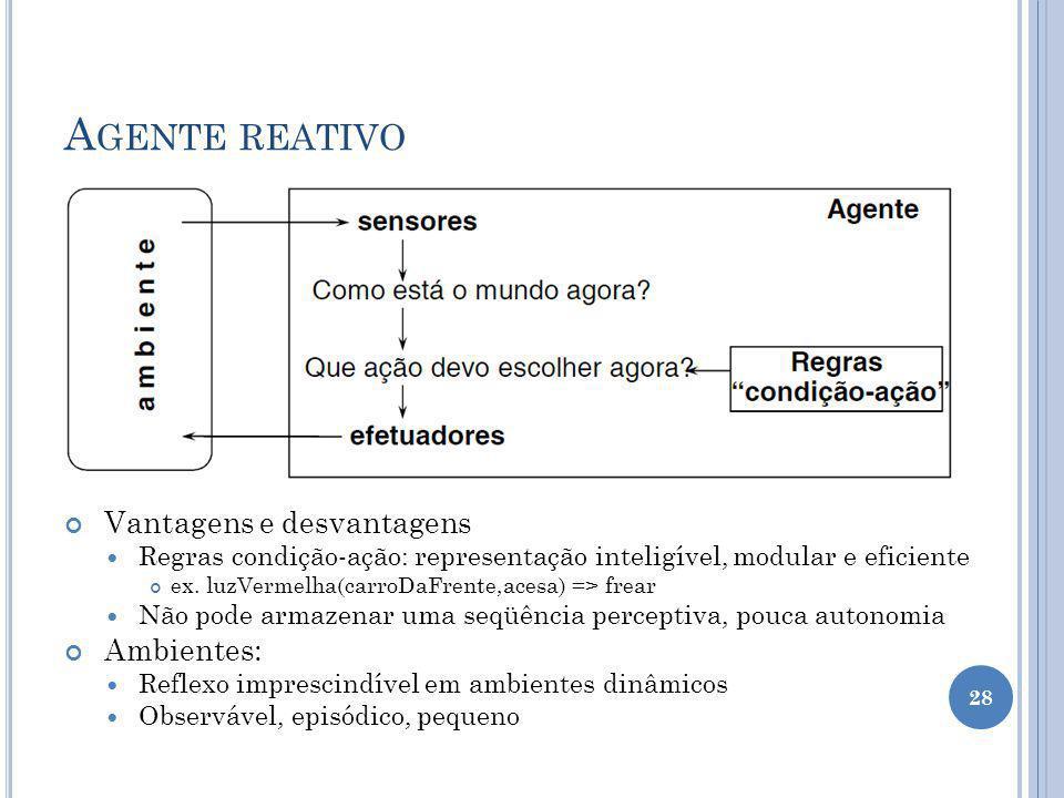 A GENTE REATIVO Vantagens e desvantagens Regras condição-ação: representação inteligível, modular e eficiente ex. luzVermelha(carroDaFrente,acesa) =>