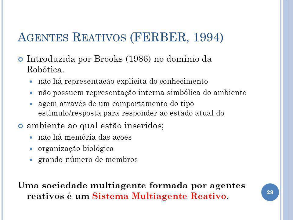 A GENTES R EATIVOS (FERBER, 1994) Introduzida por Brooks (1986) no domínio da Robótica. não há representação explícita do conhecimento não possuem rep