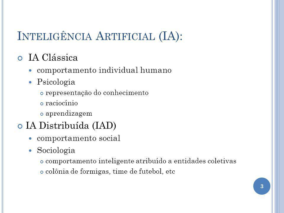 I NTELIGÊNCIA A RTIFICIAL (IA): IA Clássica comportamento individual humano Psicologia representação do conhecimento raciocínio aprendizagem IA Distri