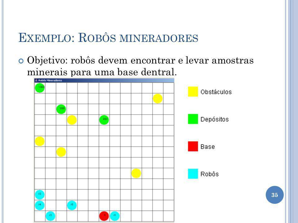 E XEMPLO : R OBÔS MINERADORES Objetivo: robôs devem encontrar e levar amostras minerais para uma base dentral. 35
