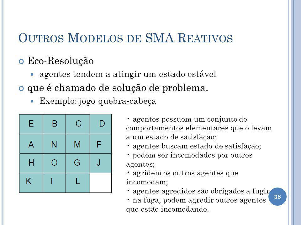 O UTROS M ODELOS DE SMA R EATIVOS Eco-Resolução agentes tendem a atingir um estado estável que é chamado de solução de problema. Exemplo: jogo quebra-
