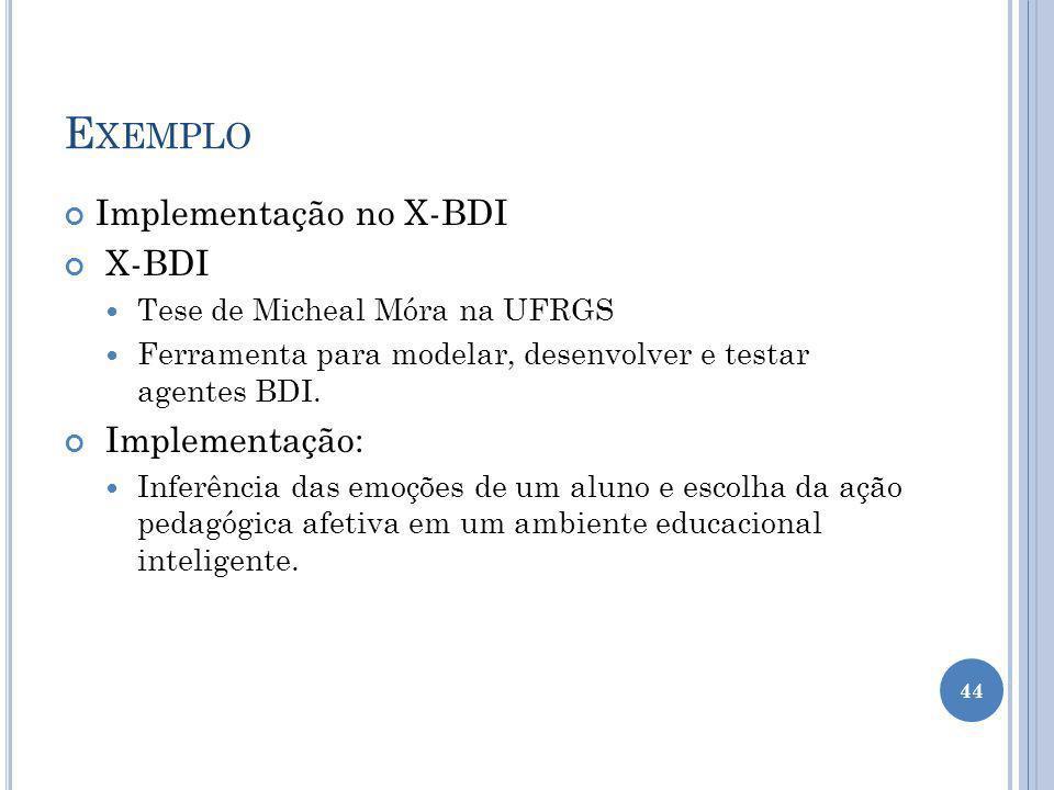 E XEMPLO Implementação no X-BDI X-BDI Tese de Micheal Móra na UFRGS Ferramenta para modelar, desenvolver e testar agentes BDI. Implementação: Inferênc