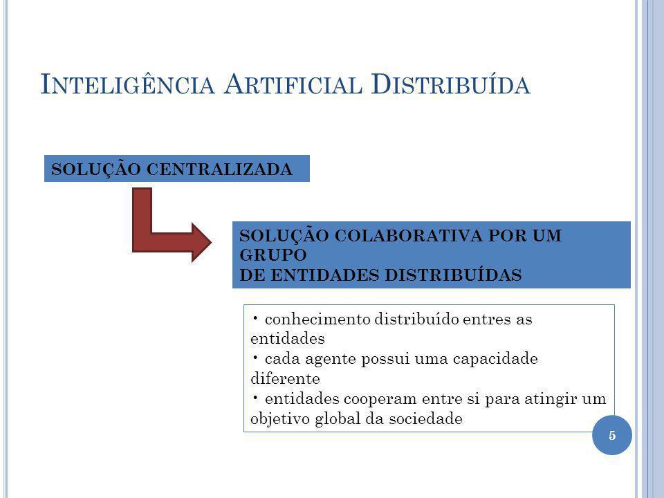 I NTELIGÊNCIA A RTIFICIAL D ISTRIBUÍDA SOLUÇÃO CENTRALIZADA SOLUÇÃO COLABORATIVA POR UM GRUPO DE ENTIDADES DISTRIBUÍDAS conhecimento distribuído entre