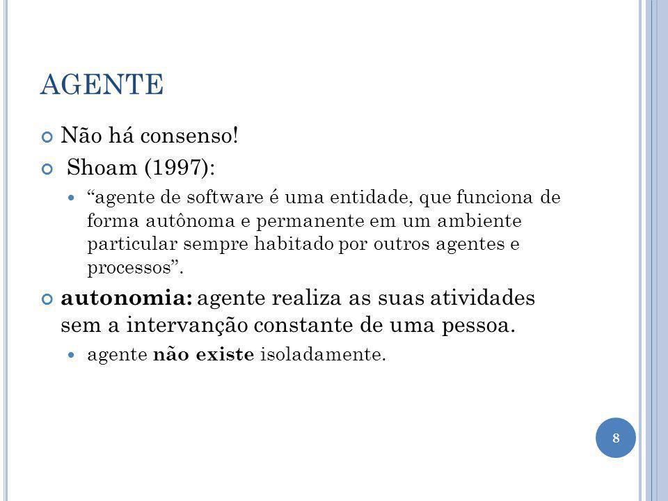 AGENTE Não há consenso! Shoam (1997): agente de software é uma entidade, que funciona de forma autônoma e permanente em um ambiente particular sempre