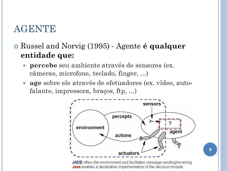 AGENTE Russel and Norvig (1995) - Agente é qualquer entidade que: percebe seu ambiente através de sensores (ex. câmeras, microfone, teclado, finger,..