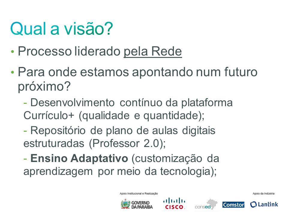 Processo liderado pela Rede Para onde estamos apontando num futuro próximo? - Desenvolvimento contínuo da plataforma Currículo+ (qualidade e quantidad