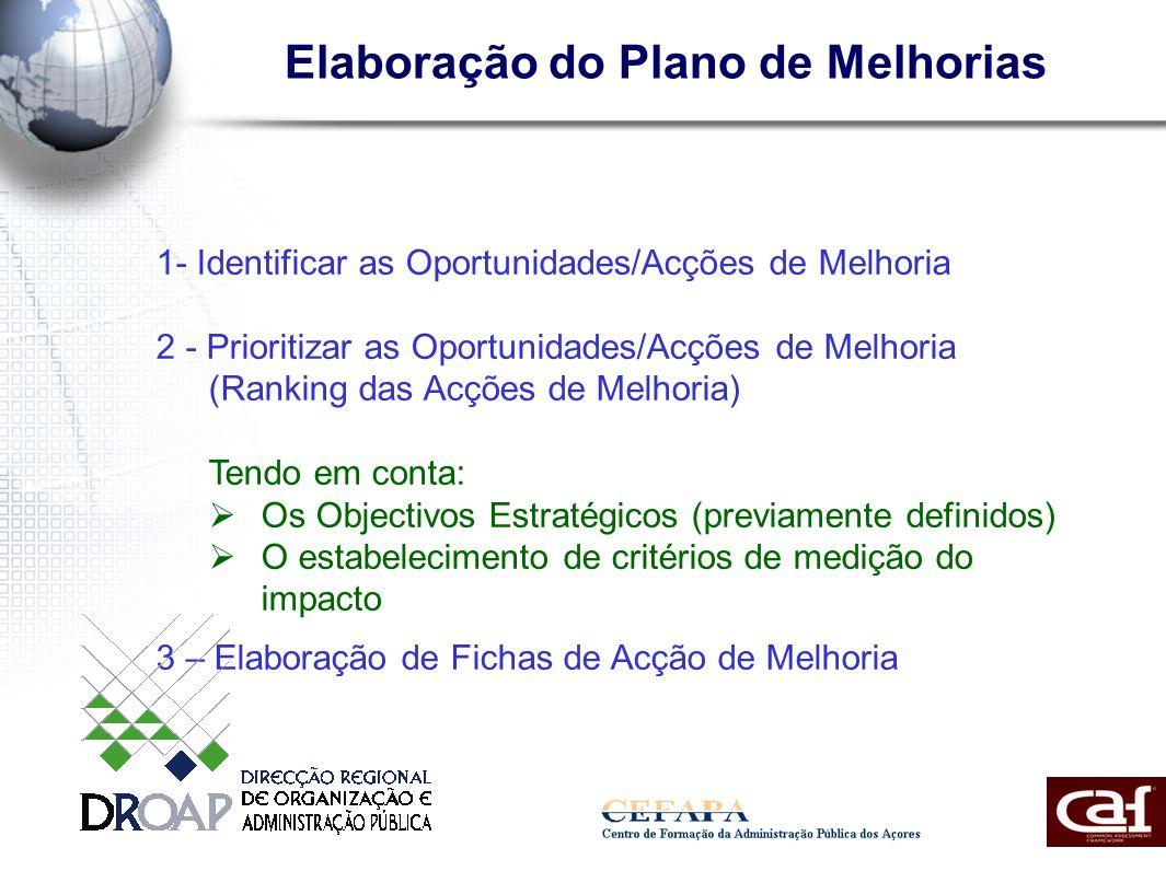 Elaboração do Plano de Melhorias 1- Identificar as Oportunidades/Acções de Melhoria 2 - Prioritizar as Oportunidades/Acções de Melhoria (Ranking das Acções de Melhoria) Tendo em conta: Os Objectivos Estratégicos (previamente definidos) O estabelecimento de critérios de medição do impacto 3 – Elaboração de Fichas de Acção de Melhoria