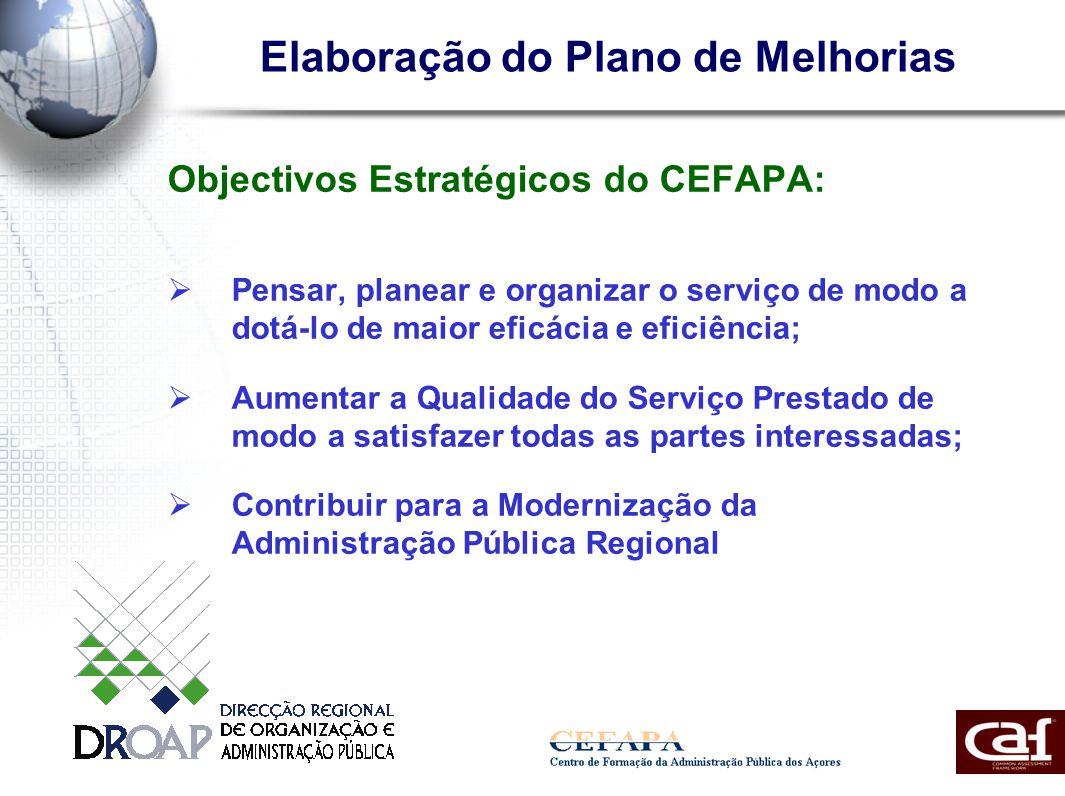 Elaboração do Plano de Melhorias Objectivos Estratégicos do CEFAPA: Pensar, planear e organizar o serviço de modo a dotá-lo de maior eficácia e eficiência; Aumentar a Qualidade do Serviço Prestado de modo a satisfazer todas as partes interessadas; Contribuir para a Modernização da Administração Pública Regional