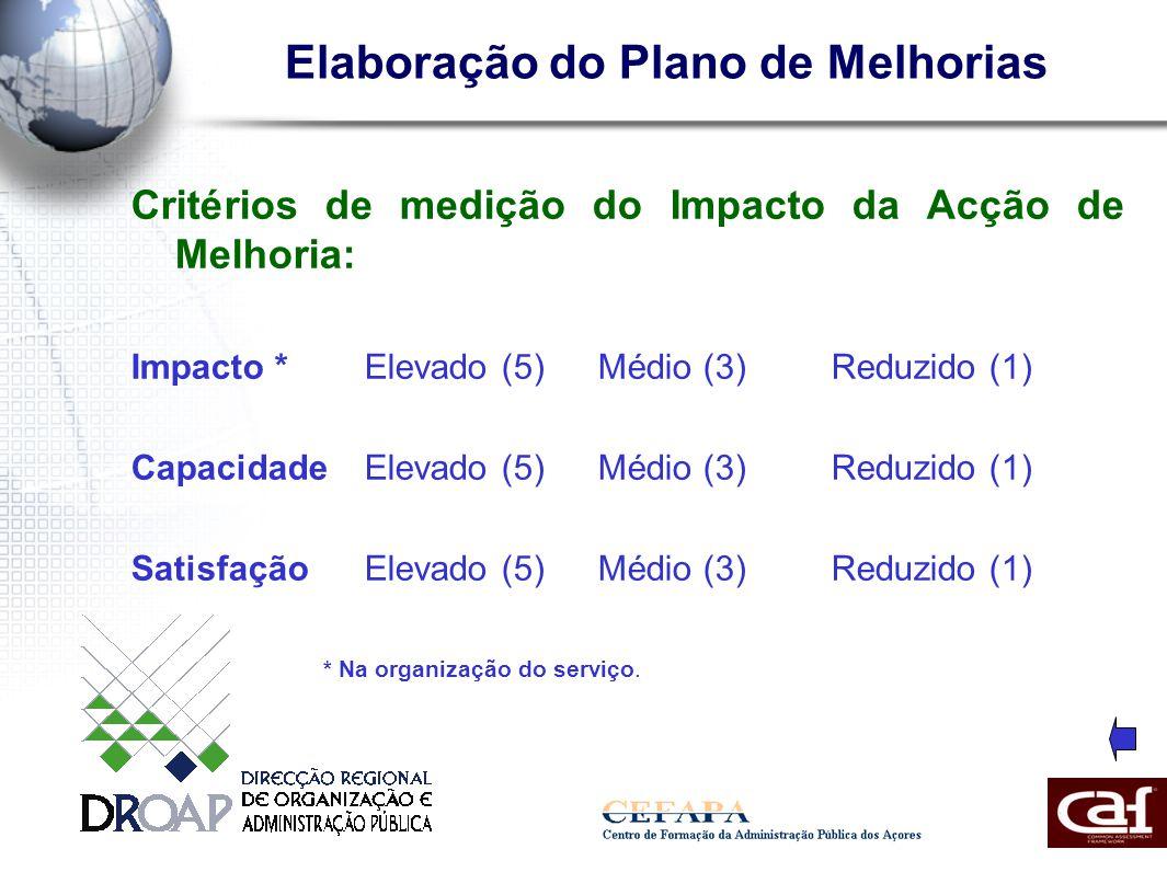 Elaboração do Plano de Melhorias Critérios de medição do Impacto da Acção de Melhoria: Impacto *Elevado (5)Médio (3)Reduzido (1) CapacidadeElevado (5)Médio (3)Reduzido (1) SatisfaçãoElevado (5)Médio (3)Reduzido (1) * Na organização do serviço.