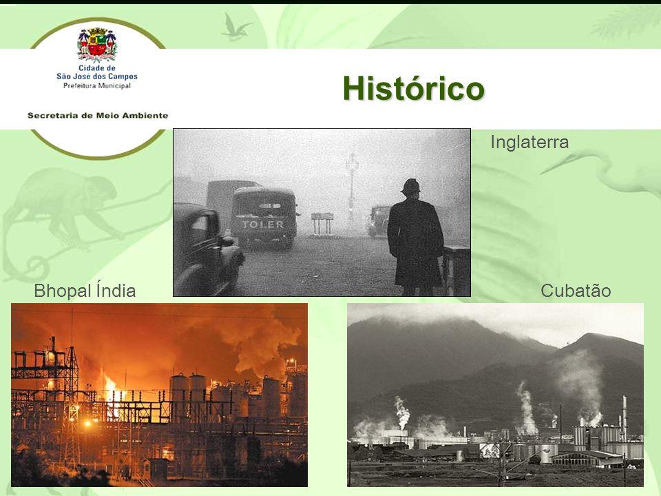 Histórico Inglaterra Bhopal ÍndiaCubatão