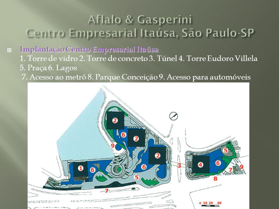 Implantação Centro Empresarial Itaúsa Implantação Centro Empresarial Itaúsa 1. Torre de vidro 2. Torre de concreto 3. Túnel 4. Torre Eudoro Villela 5.