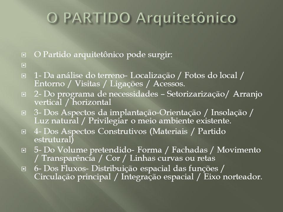 O Partido arquitetônico pode surgir: 1- Da análise do terreno- Localização / Fotos do local / Entorno / Visitas / Ligações / Acessos. 2- Do programa d