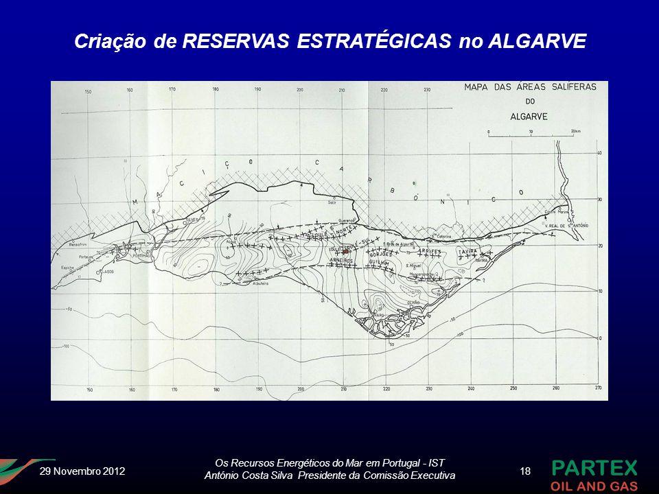 Os Recursos Energéticos do Mar em Portugal - IST António Costa Silva Presidente da Comissão Executiva 18 Criação de RESERVAS ESTRATÉGICAS no ALGARVE 2