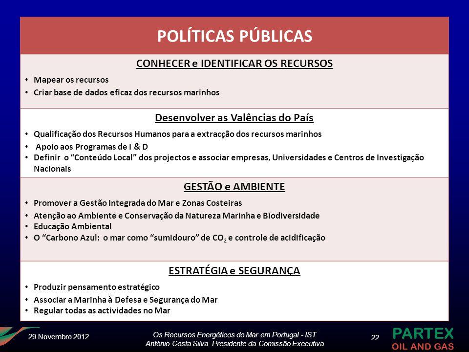 22 29 Novembro 2012 Os Recursos Energéticos do Mar em Portugal - IST António Costa Silva Presidente da Comissão Executiva Nº 19 POLÍTICAS PÚBLICAS CON