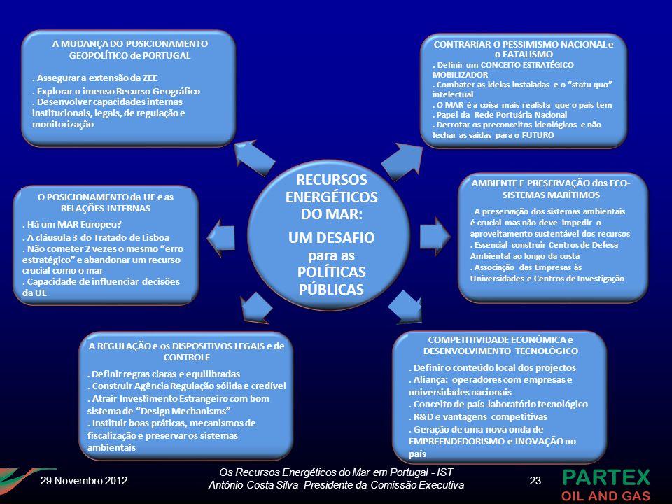 Os Recursos Energéticos do Mar em Portugal - IST António Costa Silva Presidente da Comissão Executiva 23 RECURSOS ENERGÉTICOS DO MAR: UM DESAFIO para