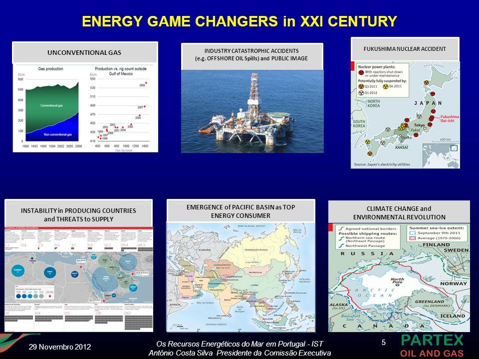 Os Recursos Energéticos do Mar em Portugal - IST António Costa Silva Presidente da Comissão Executiva 6 Source: 21st World Upstream Conference Global Pacific & Partners Major Oil and Gas Discoveries in the Atlantic 29 Novembro 2012