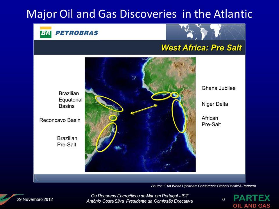 17 The GEOPOLITICS of the PIPELINES Os Recursos Energéticos do Mar em Portugal - IST António Costa Silva Presidente da Comissão Executiva 29 Novembro 2012