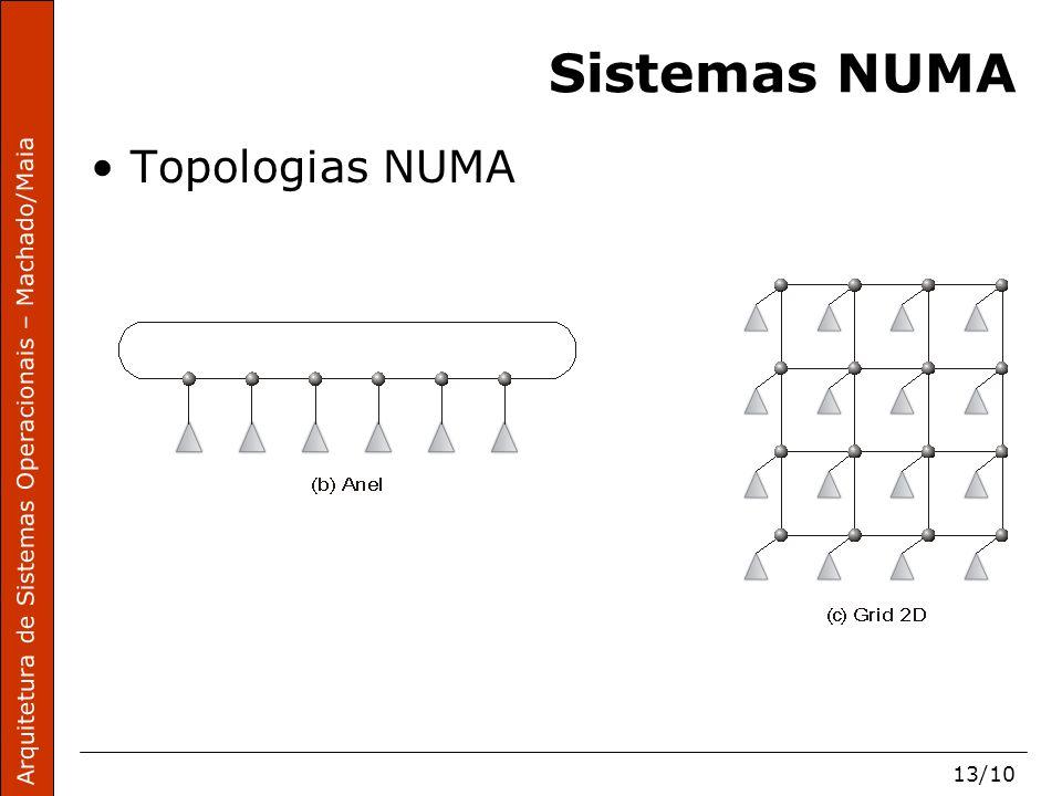 Arquitetura de Sistemas Operacionais – Machado/Maia 13/10 Sistemas NUMA Topologias NUMA