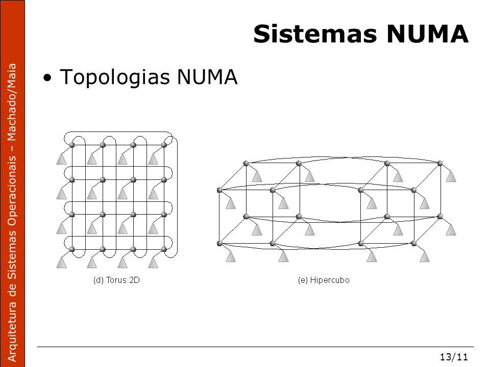 Arquitetura de Sistemas Operacionais – Machado/Maia 13/11 Sistemas NUMA Topologias NUMA