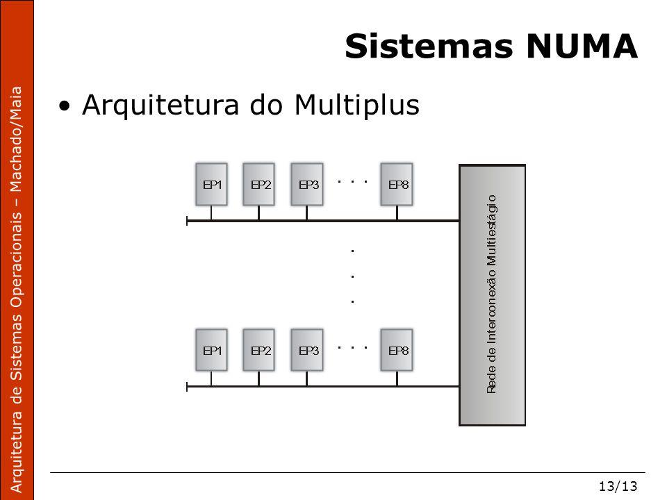 Arquitetura de Sistemas Operacionais – Machado/Maia 13/13 Sistemas NUMA Arquitetura do Multiplus