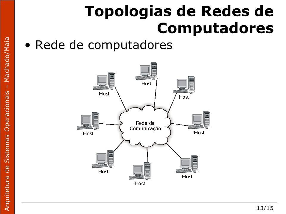 Arquitetura de Sistemas Operacionais – Machado/Maia 13/15 Topologias de Redes de Computadores Rede de computadores