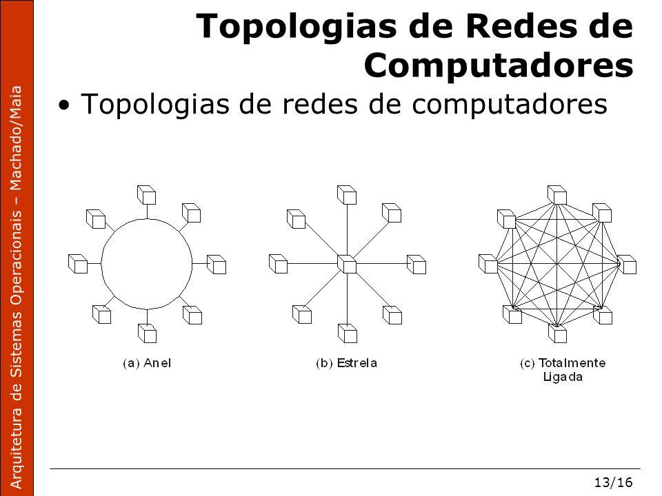 Arquitetura de Sistemas Operacionais – Machado/Maia 13/16 Topologias de Redes de Computadores Topologias de redes de computadores