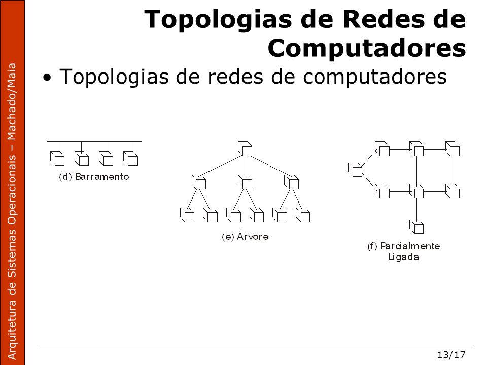 Arquitetura de Sistemas Operacionais – Machado/Maia 13/17 Topologias de Redes de Computadores Topologias de redes de computadores
