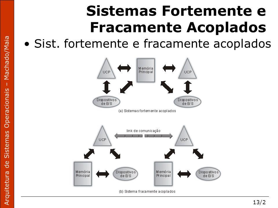 Arquitetura de Sistemas Operacionais – Machado/Maia 13/3 Arquitetura de Sistemas Operacionais – Machado/Maia Sistemas Fortemente e Fracamente Acoplados Sistemas com múltiplos processadores