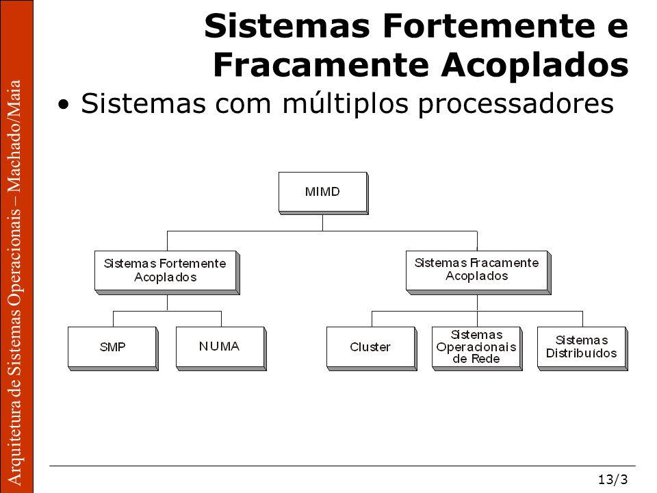Arquitetura de Sistemas Operacionais – Machado/Maia 13/4 Arquitetura de Sistemas Operacionais – Machado/Maia Arquitetura dos Sistemas Simétricos Barramento único