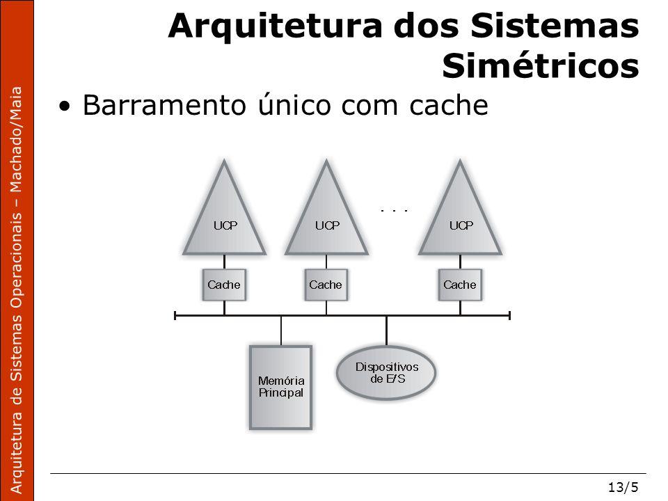 Arquitetura de Sistemas Operacionais – Machado/Maia 13/5 Arquitetura dos Sistemas Simétricos Barramento único com cache
