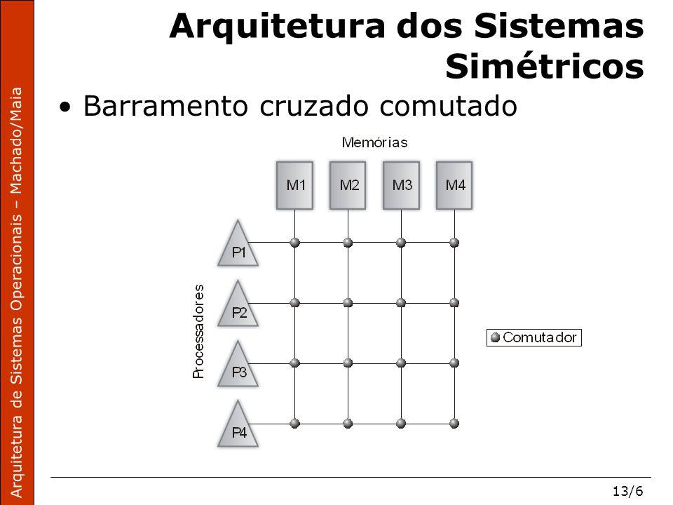 Arquitetura de Sistemas Operacionais – Machado/Maia 13/6 Arquitetura dos Sistemas Simétricos Barramento cruzado comutado