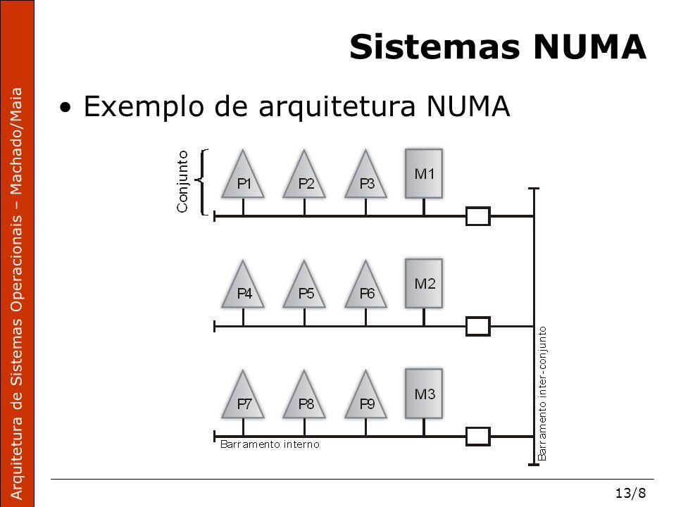 Arquitetura de Sistemas Operacionais – Machado/Maia 13/8 Sistemas NUMA Exemplo de arquitetura NUMA