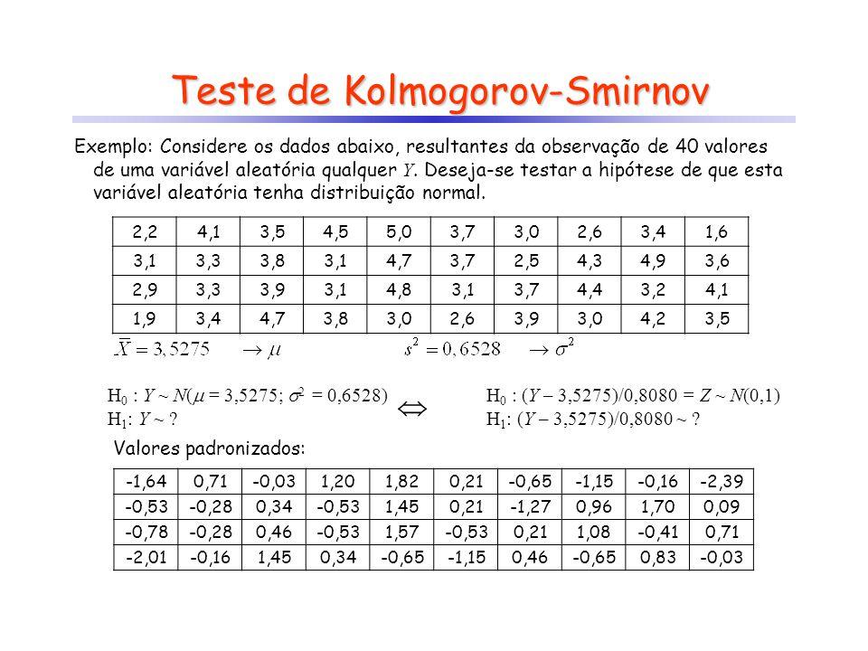 Teste de Kolmogorov-Smirnov 2,24,13,54,55,03,73,02,63,41,6 3,13,33,83,14,73,72,54,34,93,6 2,93,33,93,14,83,13,74,43,24,1 1,93,44,73,83,02,63,93,04,23,