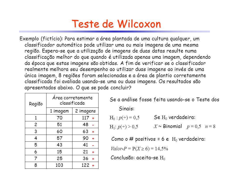 Teste de Wilcoxon Exemplo (fictício): Para estimar a área plantada de uma cultura qualquer, um classificador automático pode utilizar uma ou mais imag