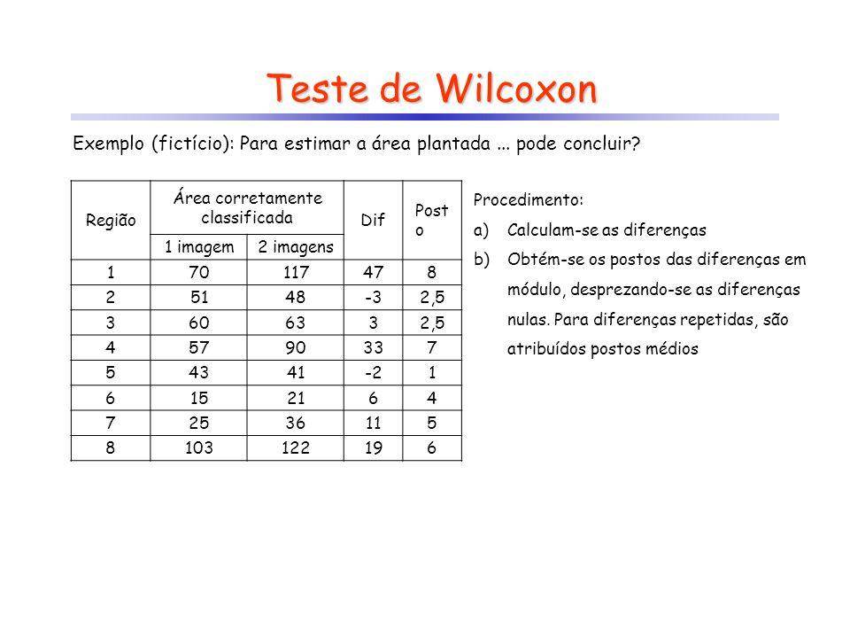 Teste de Wilcoxon Exemplo (fictício): Para estimar a área plantada... pode concluir? Região Área corretamente classificada Dif Post o 1 imagem2 imagen