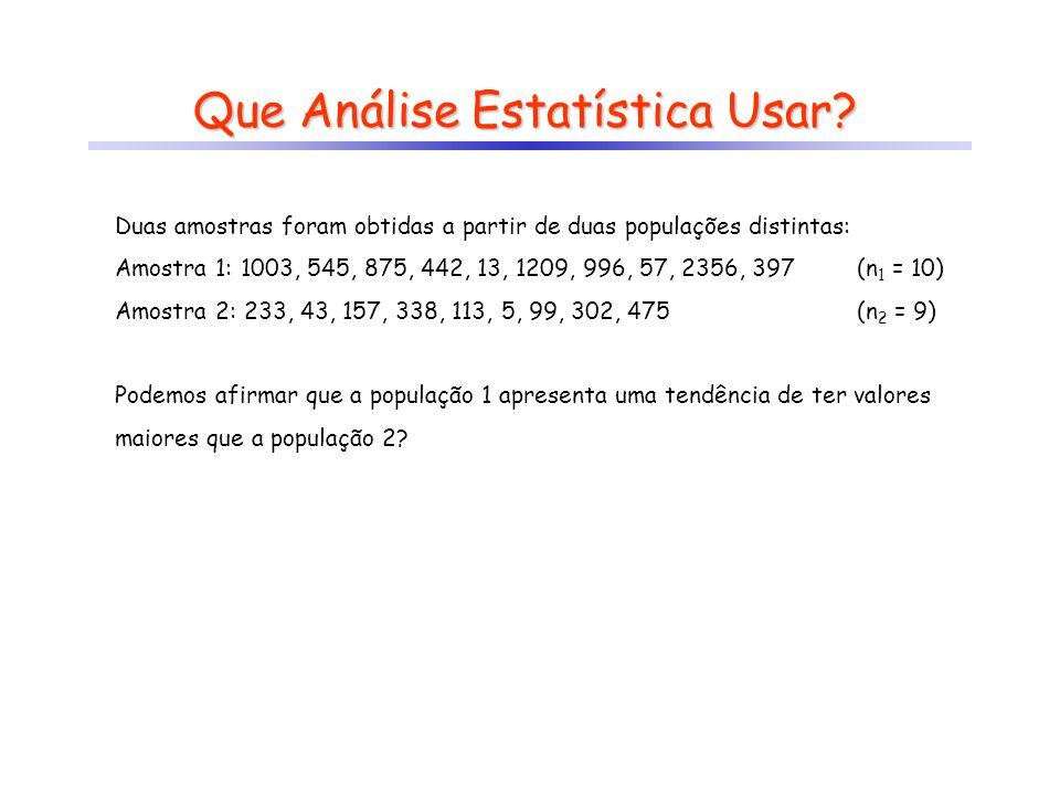 Que Análise Estatística Usar? Duas amostras foram obtidas a partir de duas populações distintas: Amostra 1: 1003, 545, 875, 442, 13, 1209, 996, 57, 23