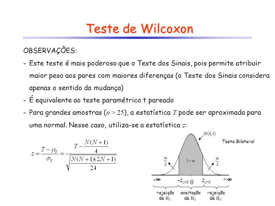 Teste de Wilcoxon OBSERVAÇÕES: -Este teste é mais poderoso que o Teste dos Sinais, pois permite atribuir maior peso aos pares com maiores diferenças (