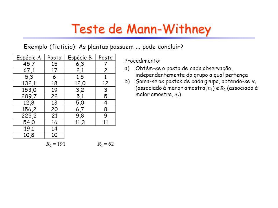 Teste de Mann-Withney Exemplo (fictício): As plantas possuem... pode concluir? Espécie APostoEspécie BPosto 45,7156,37 67,1172,12 5,361,51 132,11812,0
