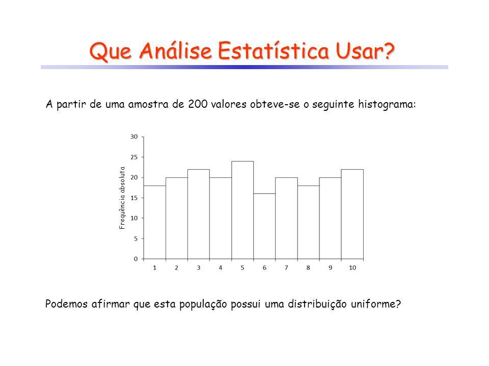 Que Análise Estatística Usar? A partir de uma amostra de 200 valores obteve-se o seguinte histograma: Podemos afirmar que esta população possui uma di